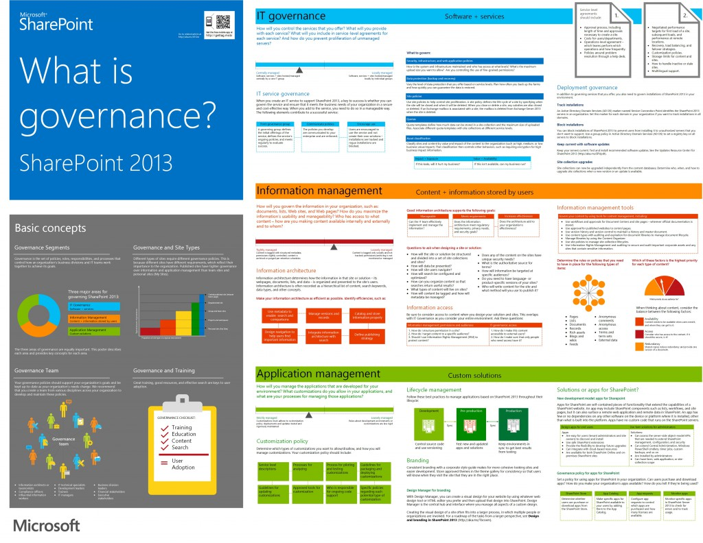 What is governance in SharePoint 2013